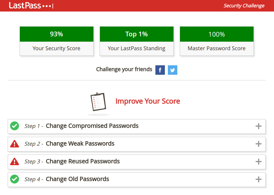 My LastPass Security Challenge score